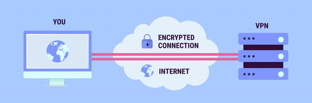 VPN goedkoop